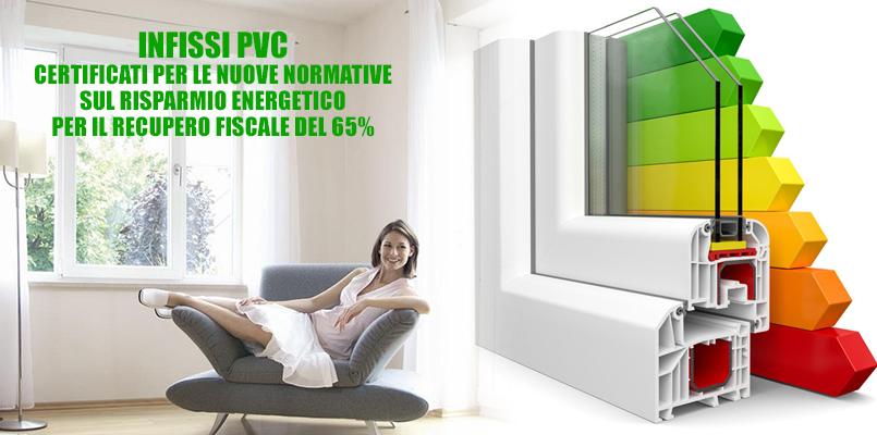 Finestre in pvc a roma su misura infissi a risparmio - Finestre pvc su misura prezzi ...